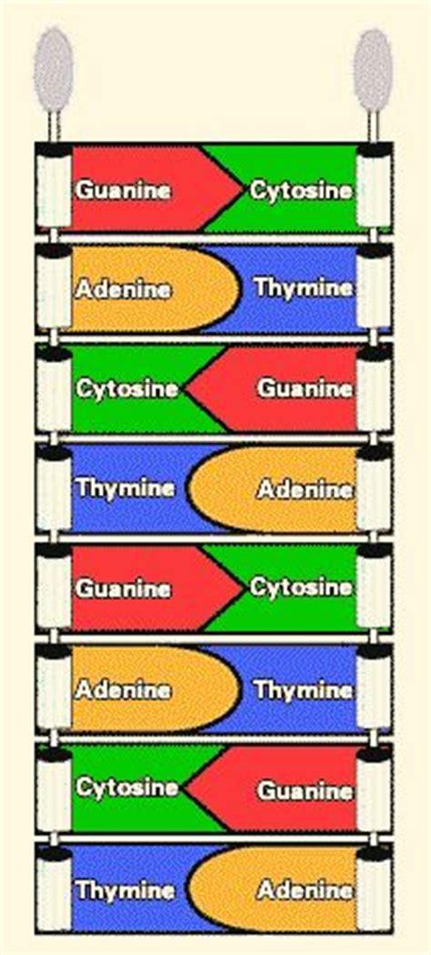 BMC Biochemistry Home page